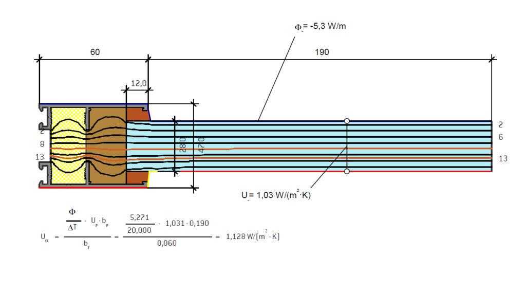 Расчет коэффициента теплопроводности