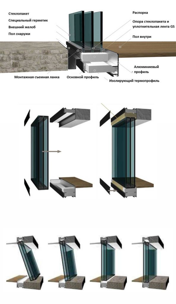 Реализация крупноформатного остекления от GS-Tech